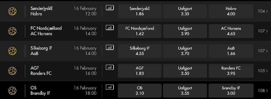 Multispil odds spiller-619018