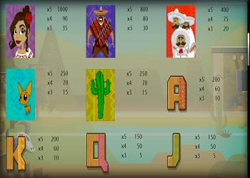 Finde symboler vinde-141965